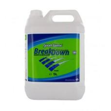 Антибактериальный ароматизатор воздуха Good Sense BreakDown